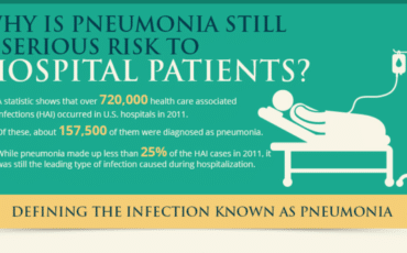Why is pneumonia still a serious risk to hospital patients?