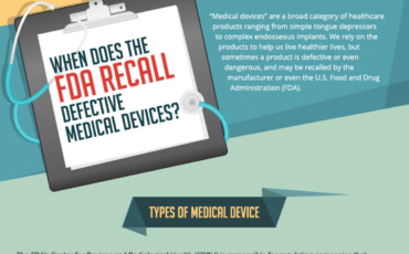 When Does the FDA Recall Defective Medical Devices? [infographic]