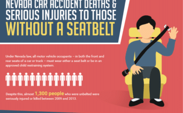Nevada Car Accident Deaths & Serious Injuries to Those Without A Seatbelt [infographic]