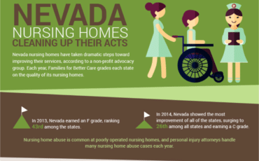 Nevada Nursing Homes Cleaning Up Their Acts [infographic]