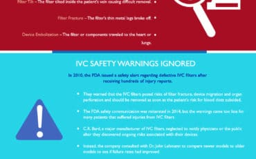IVC Filter Manufacturers Ignored Safety Warnings [infographic]