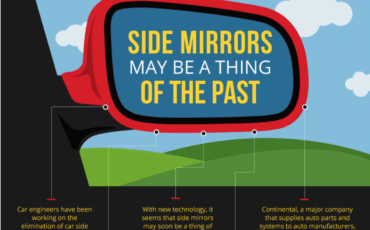 Side Mirrors May be a Thing of the Past [infographic]