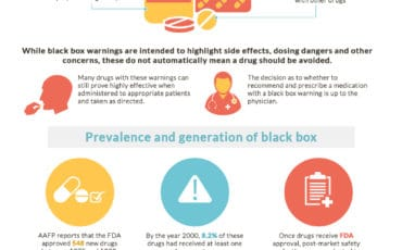 What is an FDA black box warning?