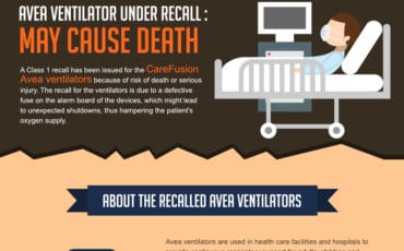 Avea ventilator under recall: May cause death