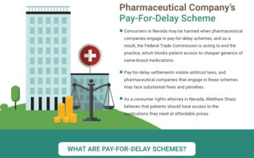 FTC Takes Aim At Pharmaceutical Company's Pay-For-Delay Scheme [infographic]