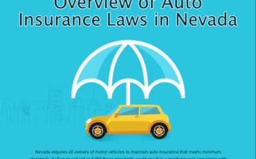 Overview of Auto Insurance Laws in Nevada [infographic]