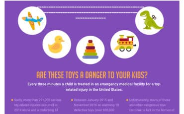 Are These Toys A Danger to your Kids? [infographic]
