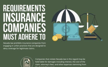 Requirements Insurance Companies Must Adhere to [infographic]