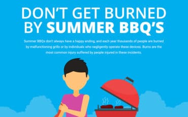 Don't Get Burned by Summer BBQ's [infographic]