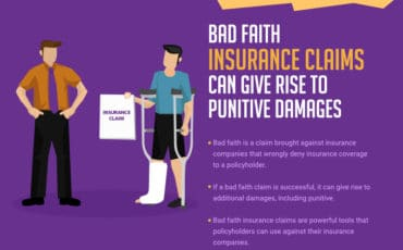 Bad Faith Insurance Claims Can Give Rise to Punitive Damages [infographic]