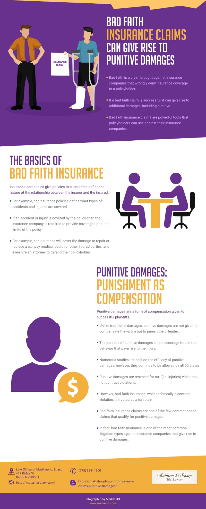 Bad Faith Insurance Claims and Punitive Damages infographic_Disability Insurance Attorney