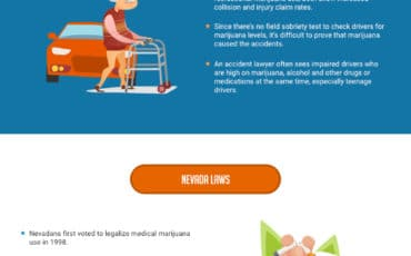 The Impact of Legalized Marijuana on Car Accidents [Infographic]