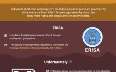 Your Rights in Disability Insurance Denials Depend on Several Factors [infographic]