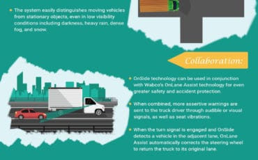 OnSide Improves Blind-Spot Safety [infographic]