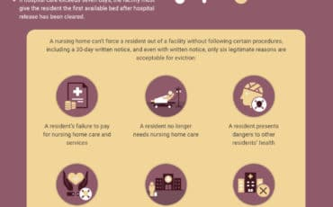Residents Are Getting Illegally Dumped By their Nursing Homes [infographic]