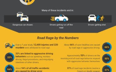 When Angry Drivers Cause Accidents [infographic]