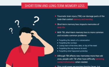 Is a Severe Brain Injury Causing Your Memory Loss? [infographic]