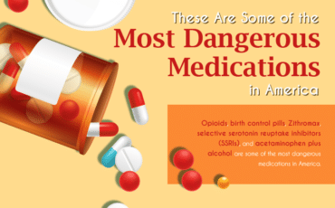These Are Some of the Most Dangerous Medications in America [infographic]